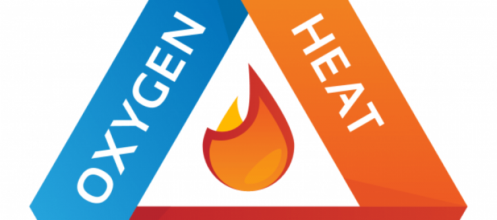 What Are the Three Elements of The Fire Triangle? Image